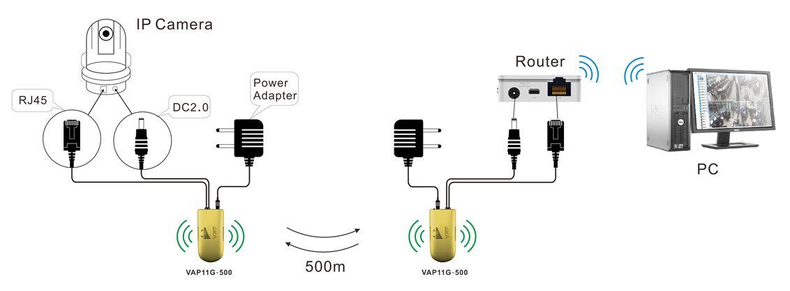 VAP11G-500
